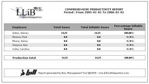 productivite_en